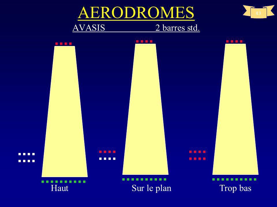 AERODROMES AVASIS 2 barres std.