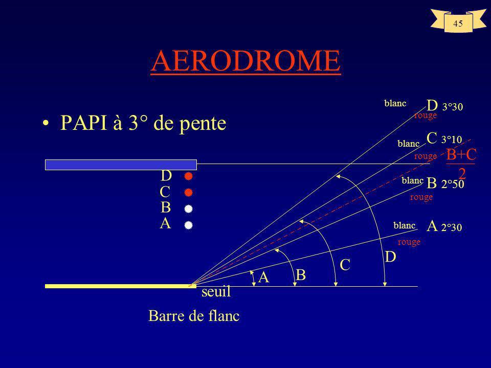 AERODROME PAPI à 3° de pente D 3°30 C 3°10 B+C 2 D B 2°50 C B A A 2°30