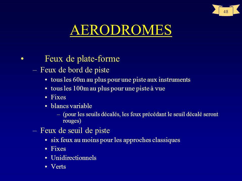 AERODROMES Feux de plate-forme Feux de bord de piste