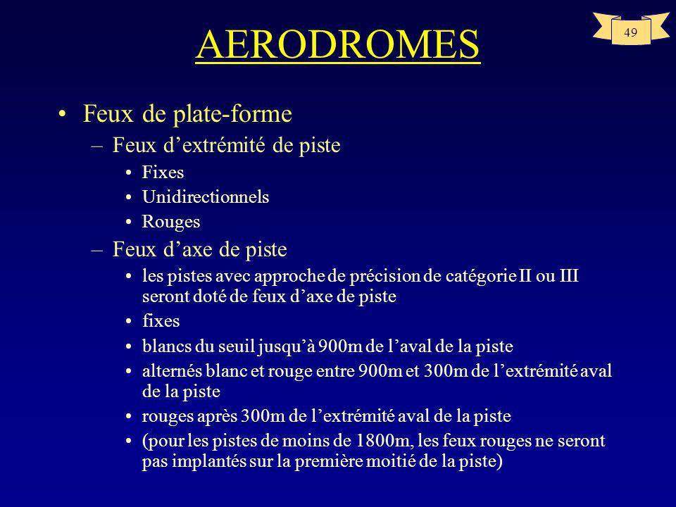AERODROMES Feux de plate-forme Feux d'extrémité de piste