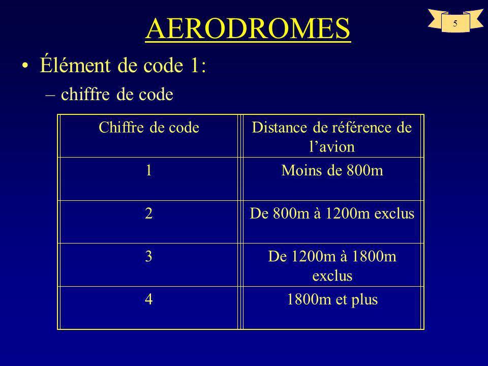 Distance de référence de l'avion