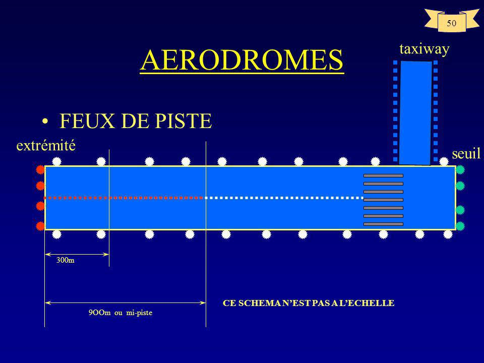 AERODROMES FEUX DE PISTE taxiway extrémité seuil