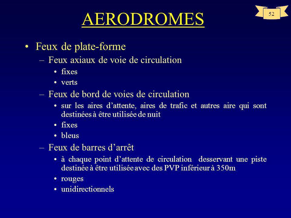 AERODROMES Feux de plate-forme Feux axiaux de voie de circulation
