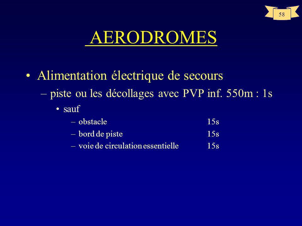 AERODROMES Alimentation électrique de secours