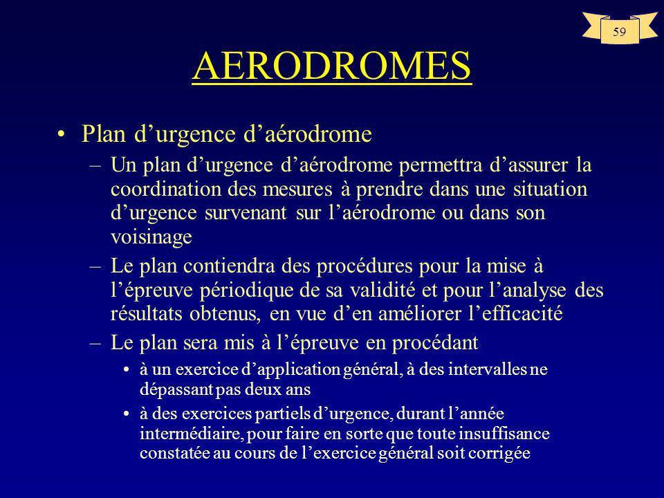 AERODROMES Plan d'urgence d'aérodrome