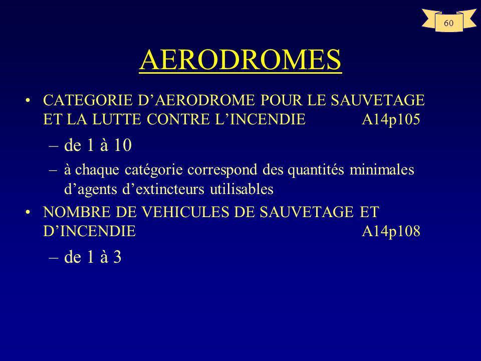 AERODROMESCATEGORIE D'AERODROME POUR LE SAUVETAGE ET LA LUTTE CONTRE L'INCENDIE A14p105. de 1 à 10.