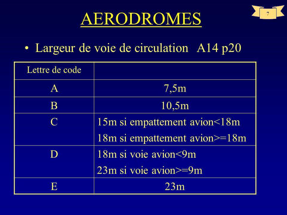 AERODROMES Largeur de voie de circulation A14 p20 A 7,5m B 10,5m C