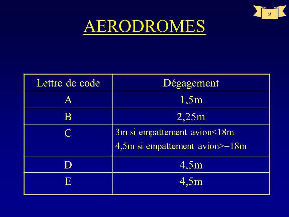 AERODROMES Lettre de code Dégagement A 1,5m B 2,25m C D 4,5m E