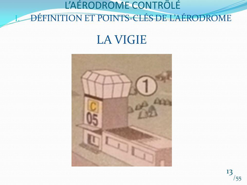 LA VIGIE L'AÉRODROME CONTRÔLÉ DÉFINITION ET POINTS-CLÉS DE L'AÉRODROME