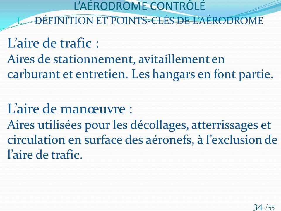 L'aire de trafic : L'aire de manœuvre : L'AÉRODROME CONTRÔLÉ