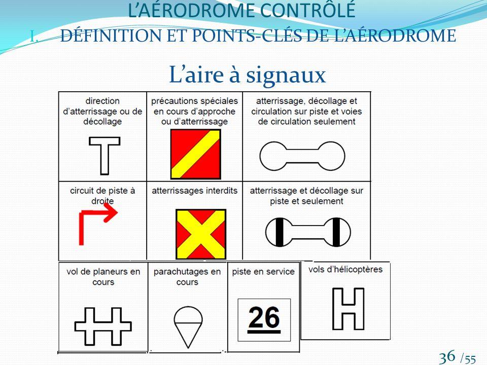 L'aire à signaux L'AÉRODROME CONTRÔLÉ