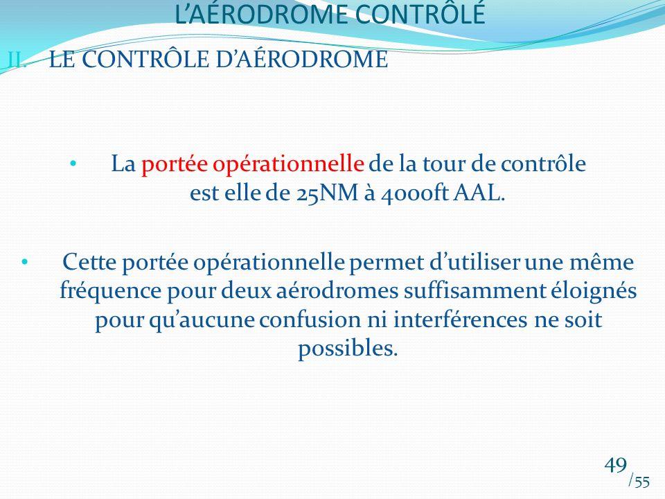 L'AÉRODROME CONTRÔLÉ LE CONTRÔLE D'AÉRODROME