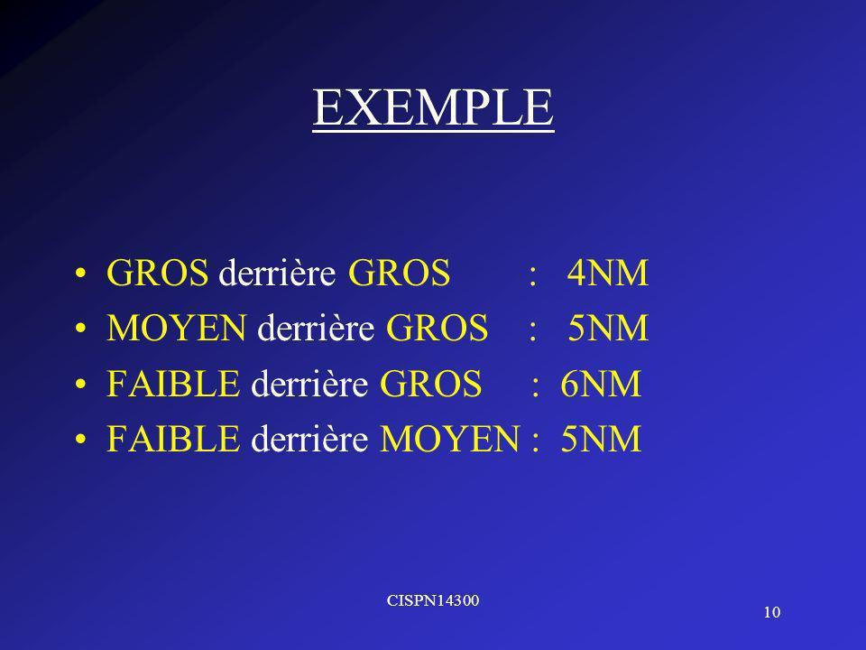 EXEMPLE GROS derrière GROS : 4NM MOYEN derrière GROS : 5NM