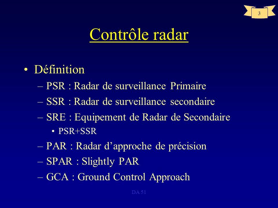 Contrôle radar Définition PSR : Radar de surveillance Primaire
