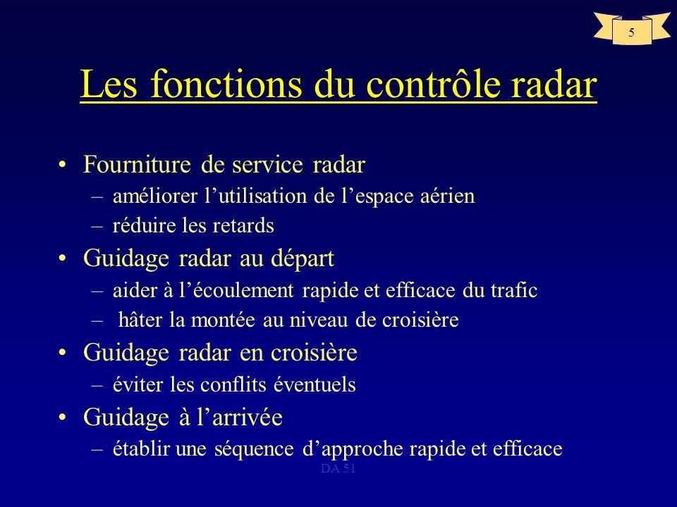 Les fonctions du contrôle radar