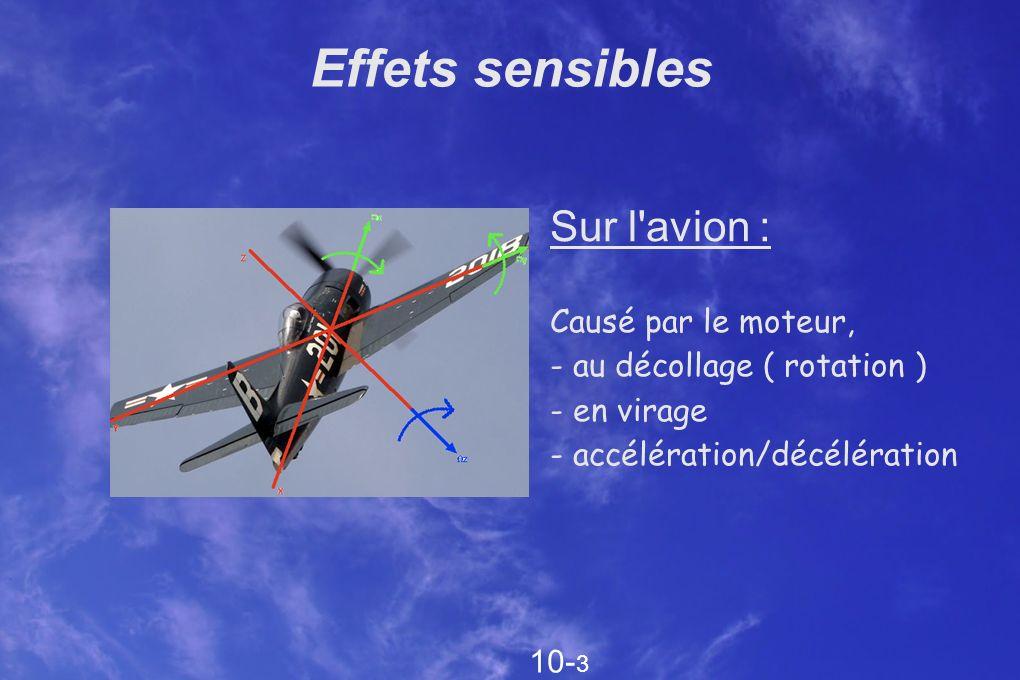 Effets sensibles Sur l avion : Causé par le moteur,