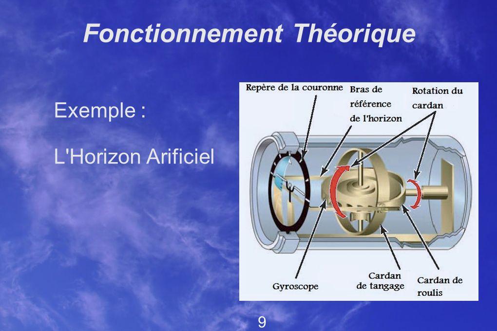 Fonctionnement Théorique