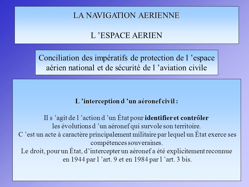 L 'interception d 'un aéronef civil :