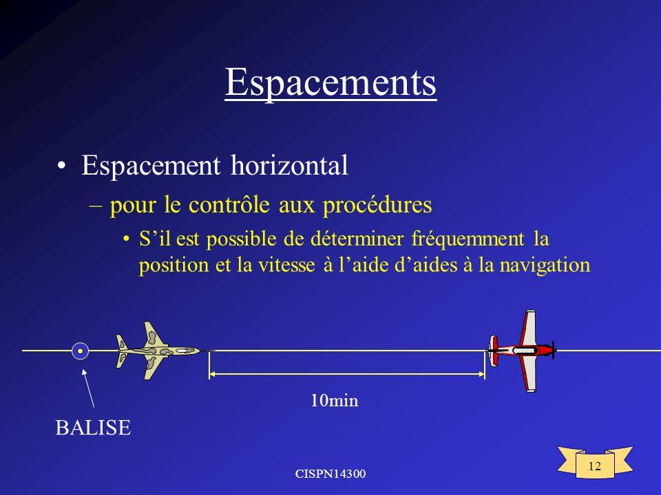 Espacements Espacement horizontal pour le contrôle aux procédures