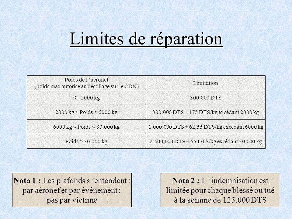Limites de réparation Nota 1 : Les plafonds s 'entendent :