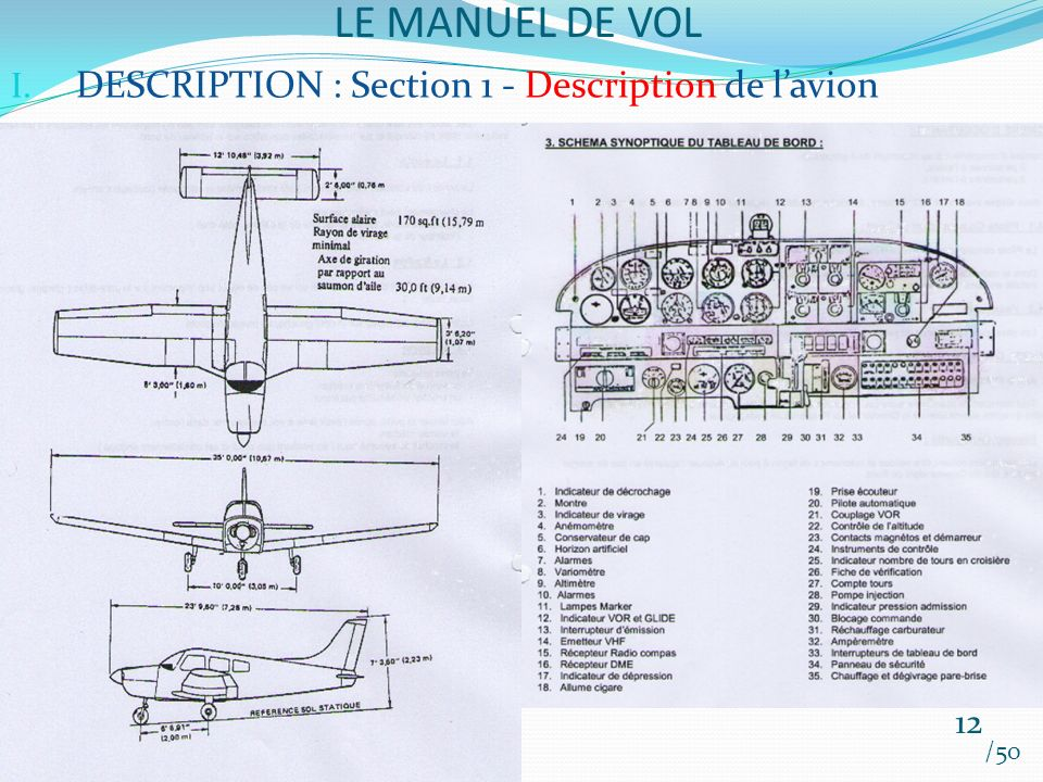 LE MANUEL DE VOL DESCRIPTION : Section 1 - Description de l'avion 12