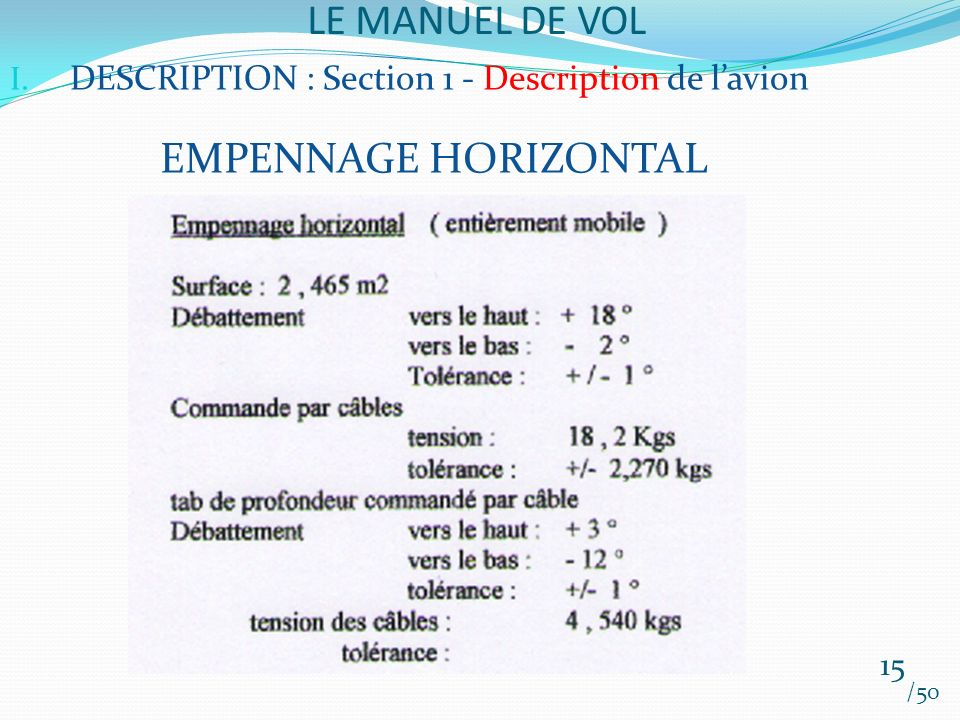 LE MANUEL DE VOL EMPENNAGE HORIZONTAL