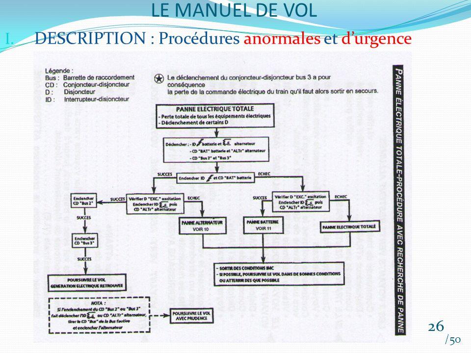 LE MANUEL DE VOL DESCRIPTION : Procédures anormales et d'urgence 26