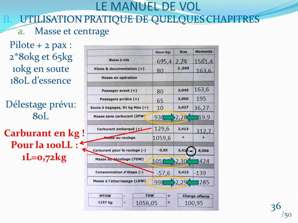 LE MANUEL DE VOL - UTILISATION PRATIQUE DE QUELQUES CHAPITRES