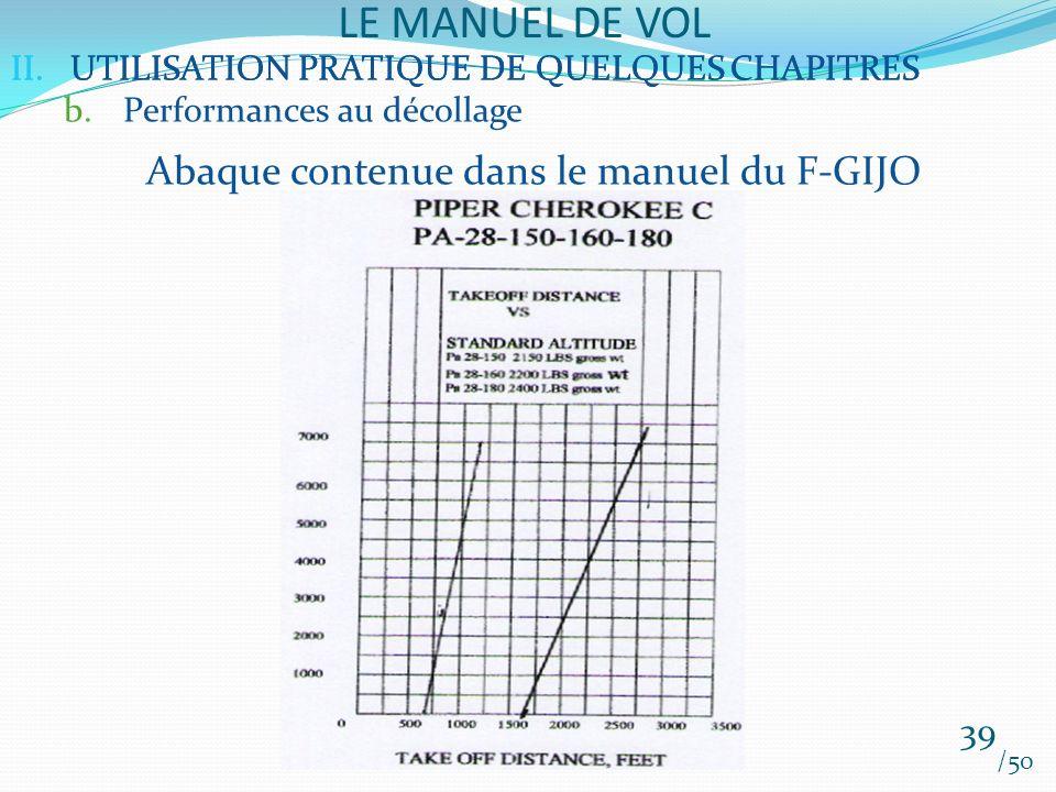 Abaque contenue dans le manuel du F-GIJO