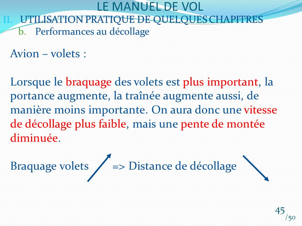 LE MANUEL DE VOL Avion – volets :