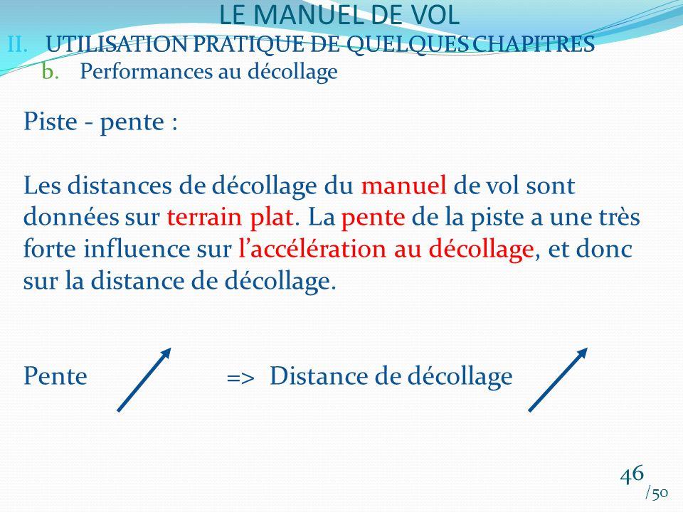 LE MANUEL DE VOL Piste - pente :