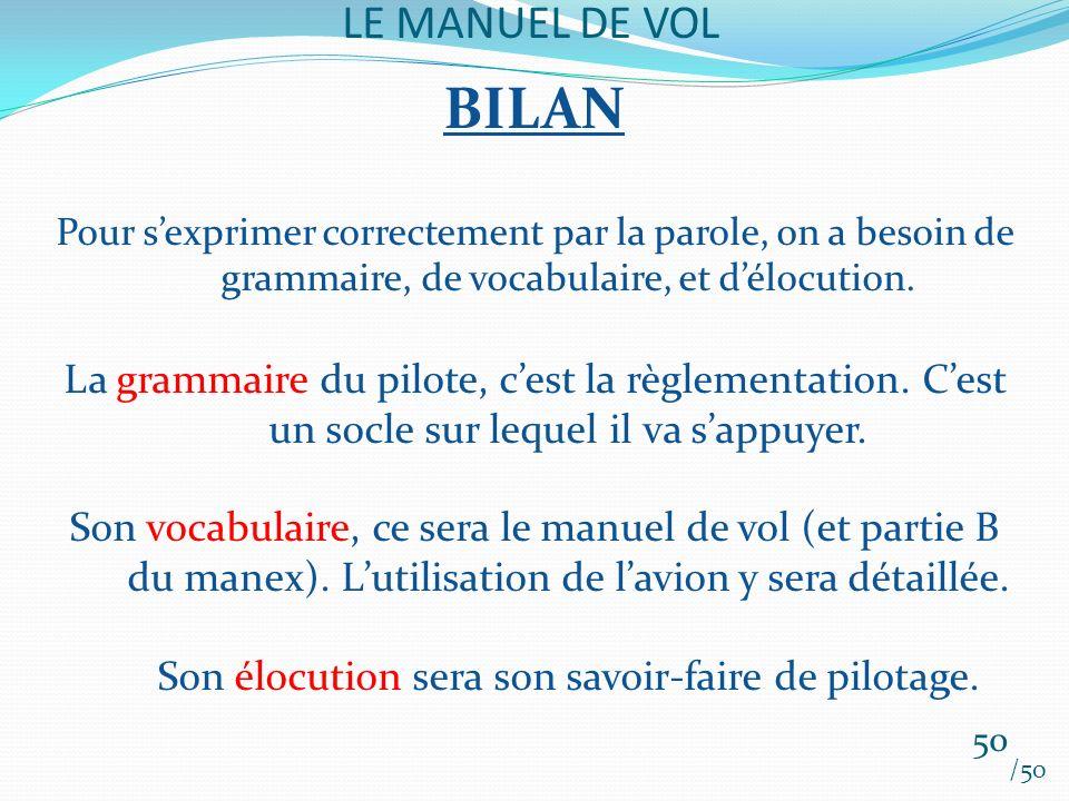 LE MANUEL DE VOL BILAN. Pour s'exprimer correctement par la parole, on a besoin de grammaire, de vocabulaire, et d'élocution.