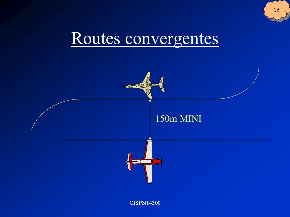 Routes convergentes 150m MINI CISPN14300