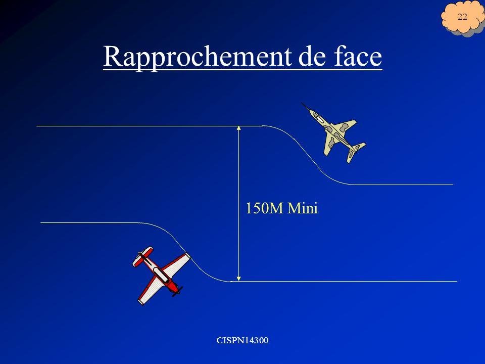 Rapprochement de face 150M Mini CISPN14300