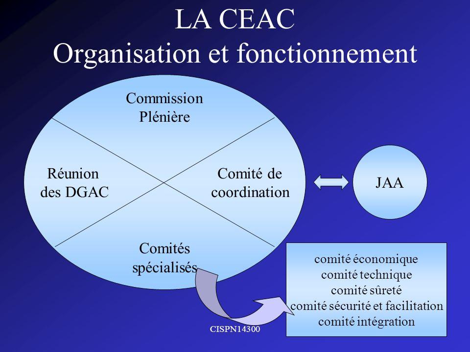 LA CEAC Organisation et fonctionnement