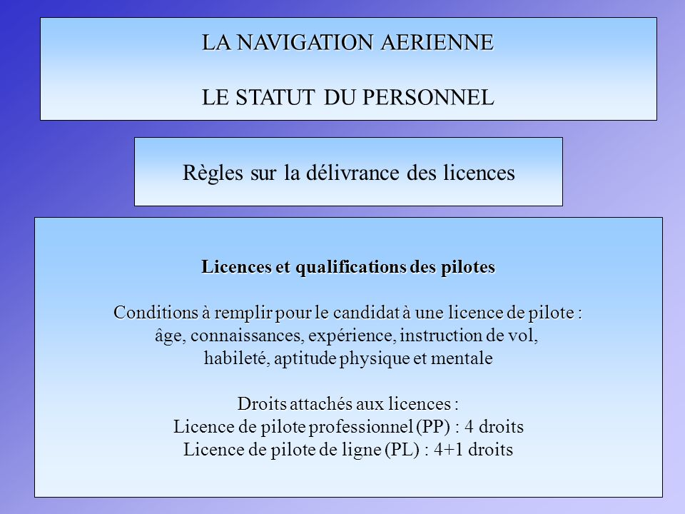 Licences et qualifications des pilotes