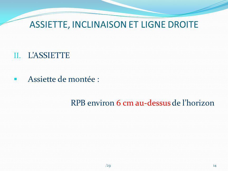 ASSIETTE, INCLINAISON ET LIGNE DROITE
