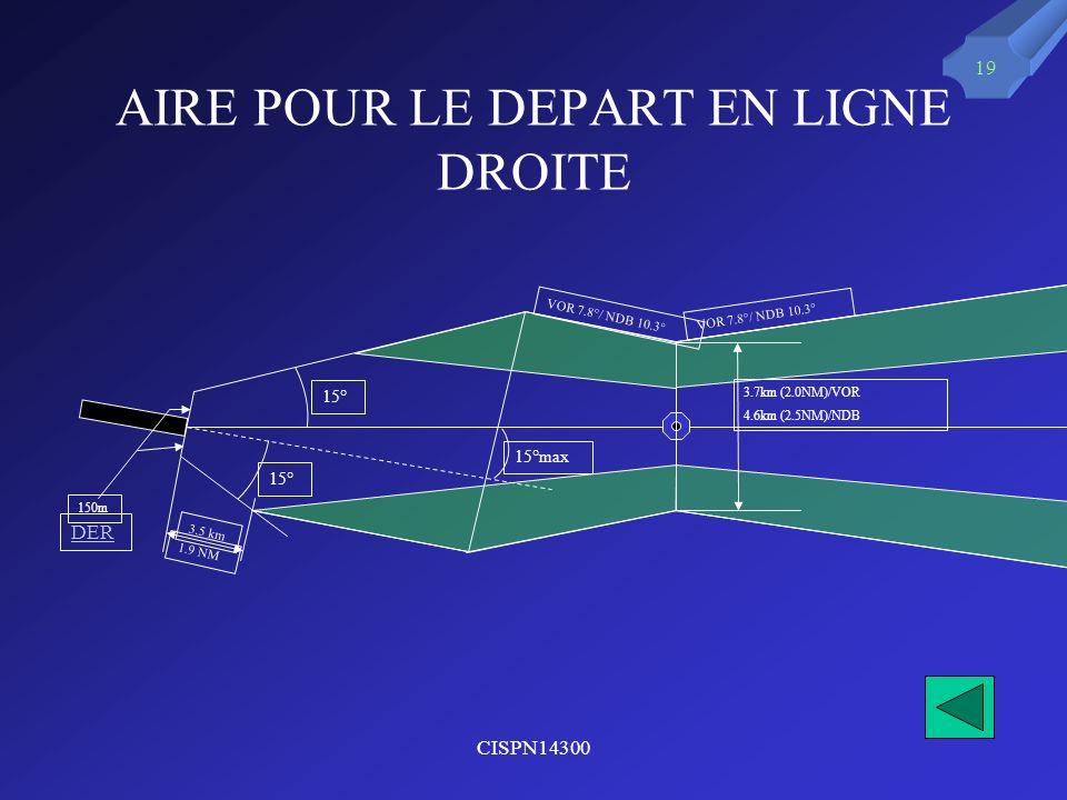 AIRE POUR LE DEPART EN LIGNE DROITE