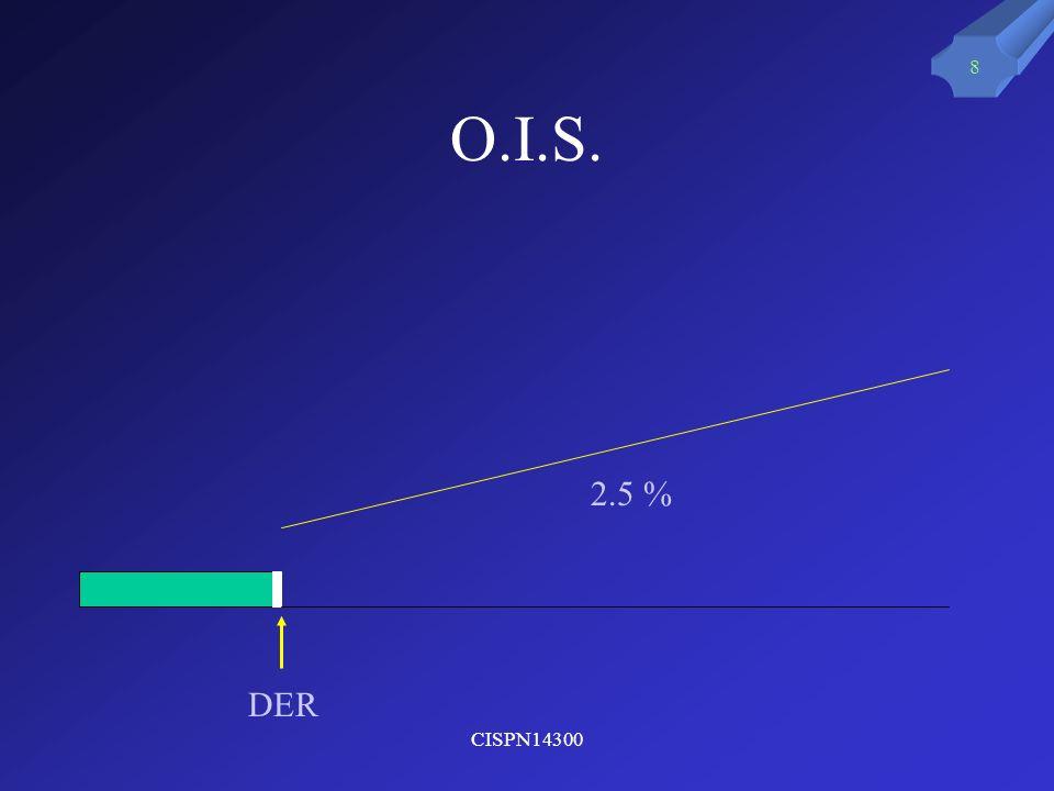 O.I.S. 2.5 % DER CISPN14300
