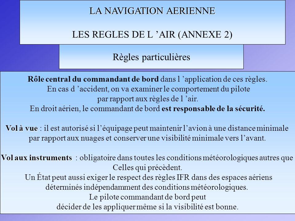 LA NAVIGATION AERIENNE LES REGLES DE L 'AIR (ANNEXE 2)