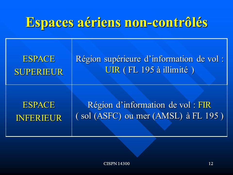 Espaces aériens non-contrôlés