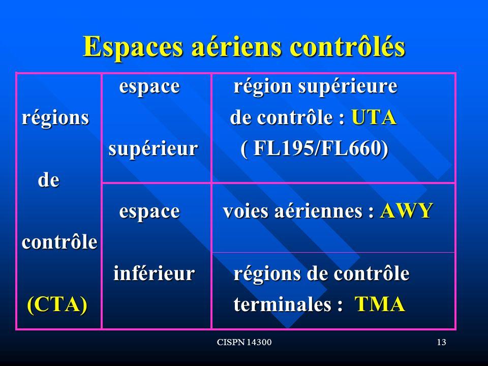 Espaces aériens contrôlés