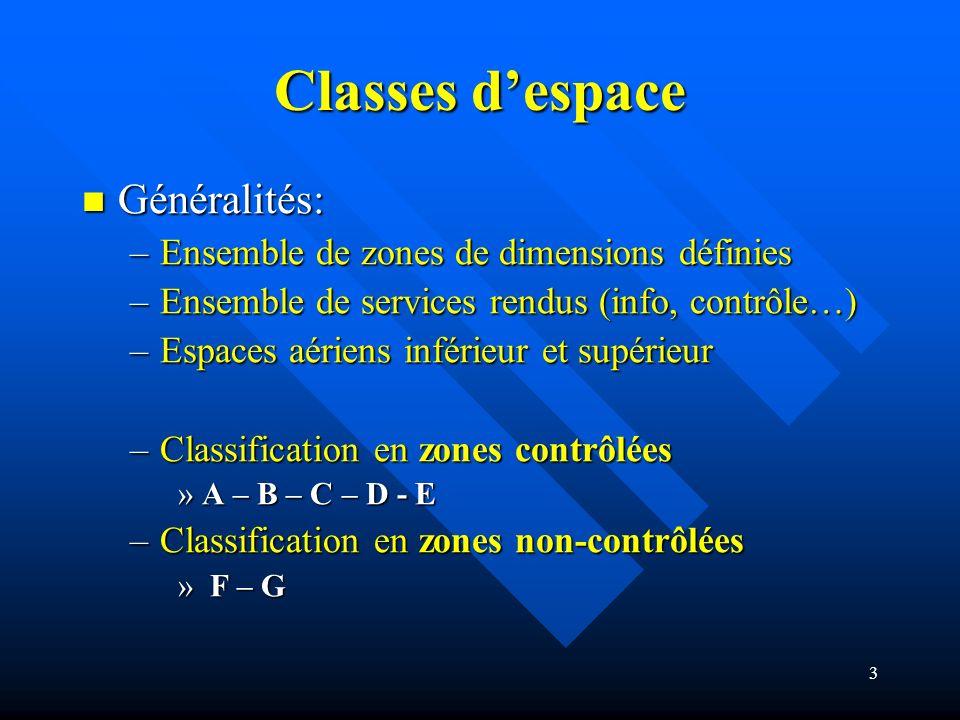 Classes d'espace Généralités: Ensemble de zones de dimensions définies