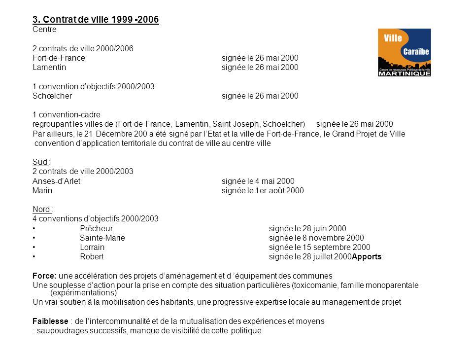 3. Contrat de ville 1999 -2006 Centre 2 contrats de ville 2000/2006