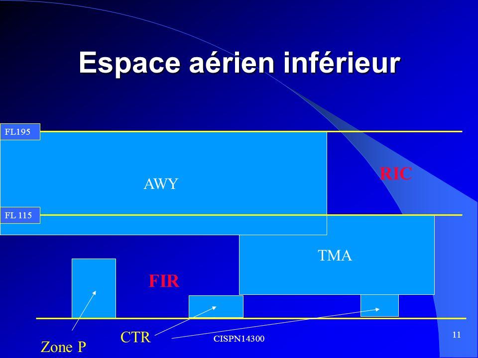 Espace aérien inférieur