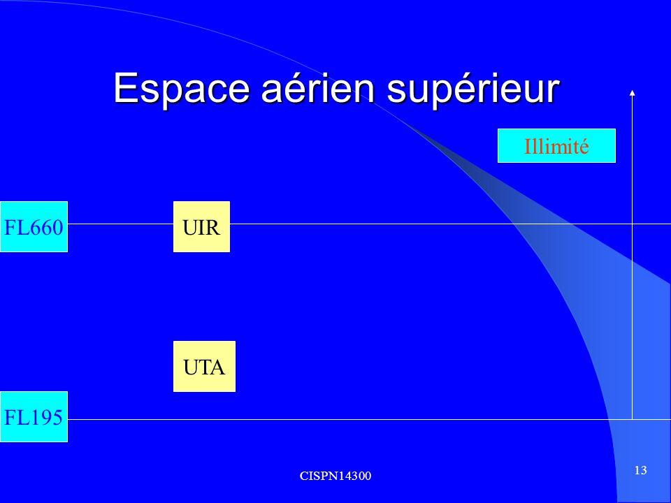 Espace aérien supérieur
