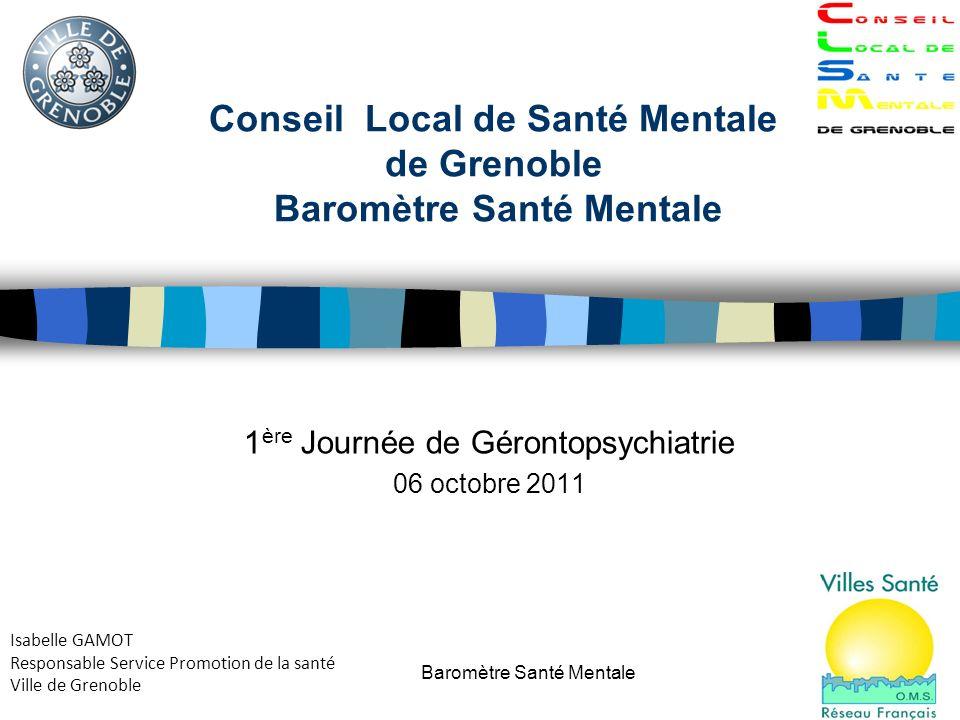 Conseil Local de Santé Mentale de Grenoble Baromètre Santé Mentale