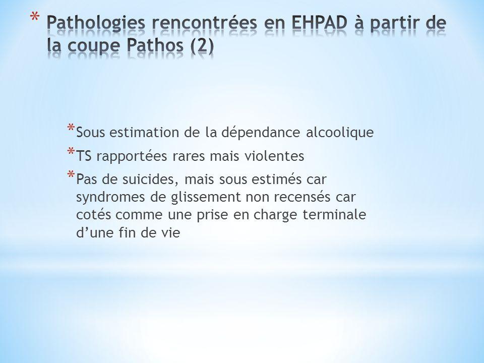 Pathologies rencontrées en EHPAD à partir de la coupe Pathos (2)