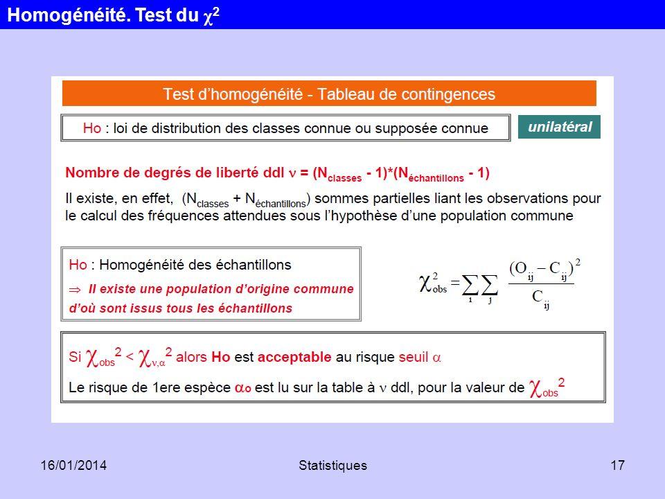 Homogénéité. Test du χ2 26/03/2017 Statistiques