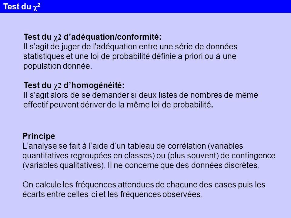 Test du χ2 Test du χ2 d'adéquation/conformité: